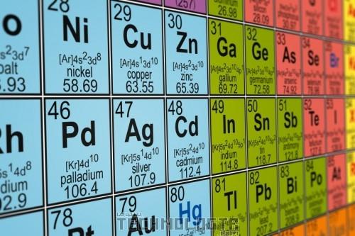Element Nedir? Element ile ilgili bilgi